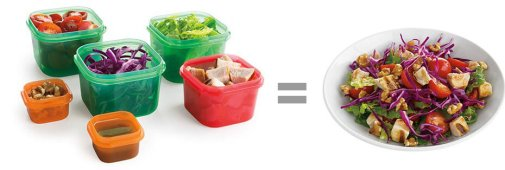 pf-food-equation